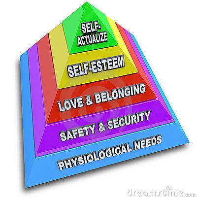 pyramide besoins masslow