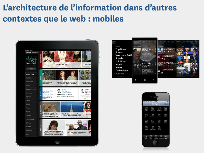 L'architecture de l'information-mobiles