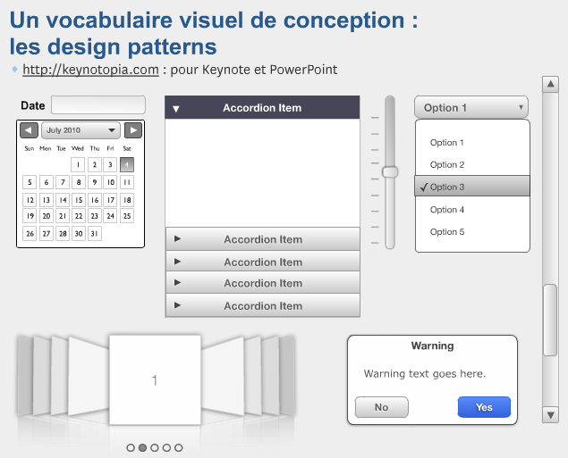 L'architecture de l'information-vocabulaire visuel de conception - design patterns